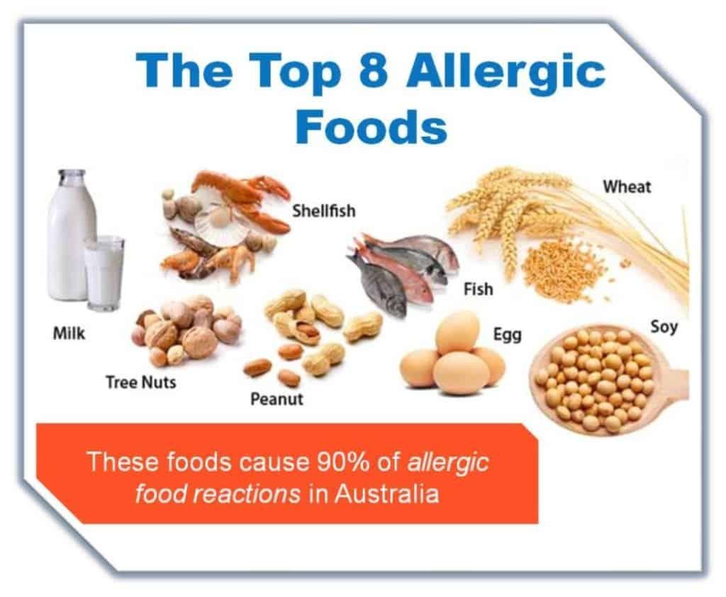 Usual Food Allergies NAET Dubai