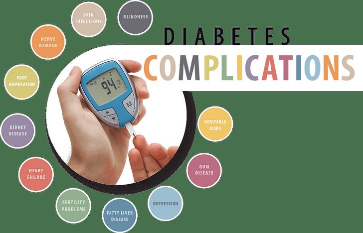Diabetes Problem NAET Dubai