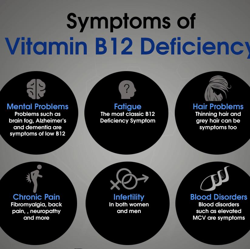 Vitamin B12 Indication NAET Dubai