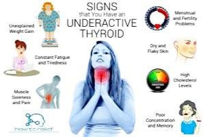 Symptoms of Hypothyroidism NAET Dubai