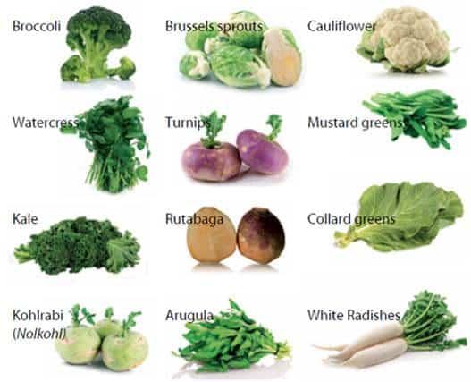 Green Leafy Vegetables NAET Dubai